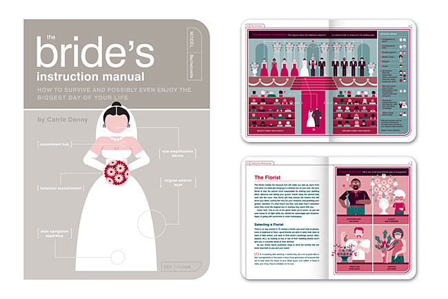 Headcase Design  The BrideS Instruction Manual Aiga